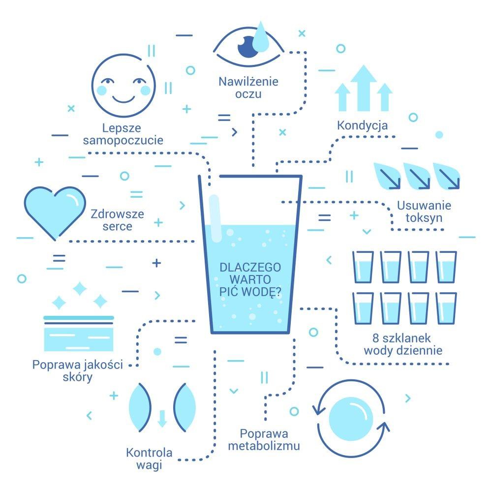 dlaczego_warto_pić_wodę
